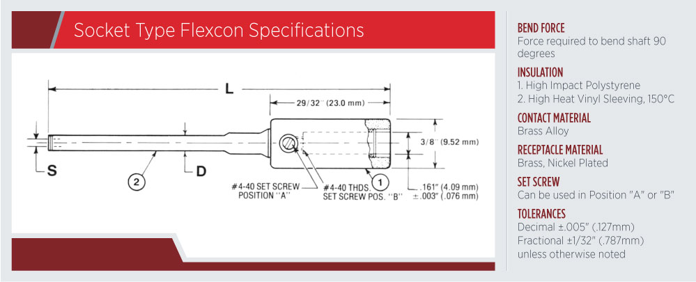 Socket Tyle Flexcon Specifications